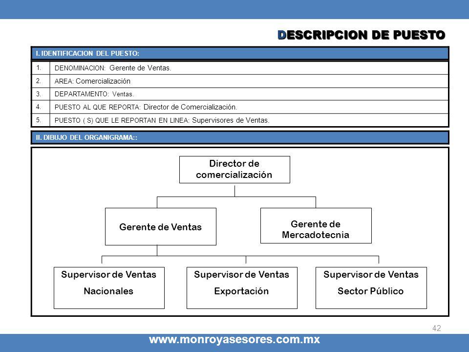 DESCRIPCION DE PUESTO www.monroyasesores.com.mx