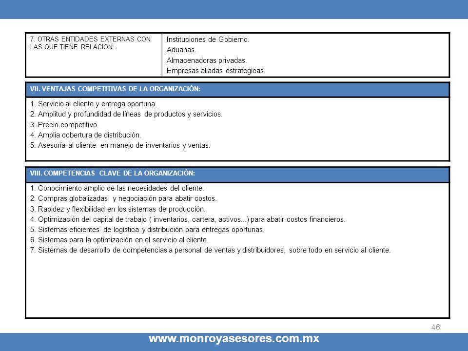 www.monroyasesores.com.mx Instituciones de Gobierno. Aduanas.