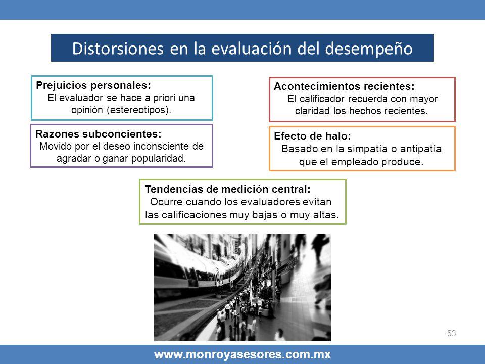 Distorsiones en la evaluación del desempeño