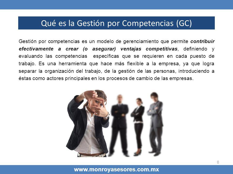 Qué es la Gestión por Competencias (GC)