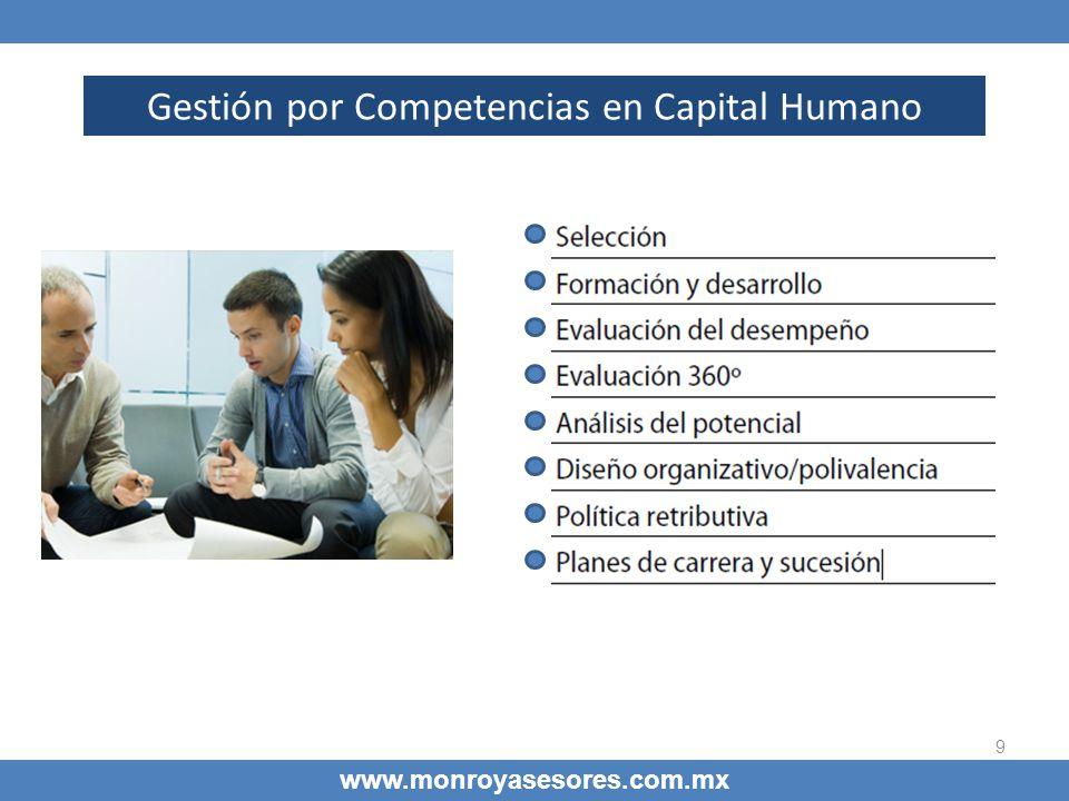 Gestión por Competencias en Capital Humano