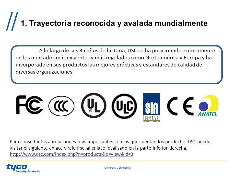 1. Trayectoria reconocida y avalada mundialmente