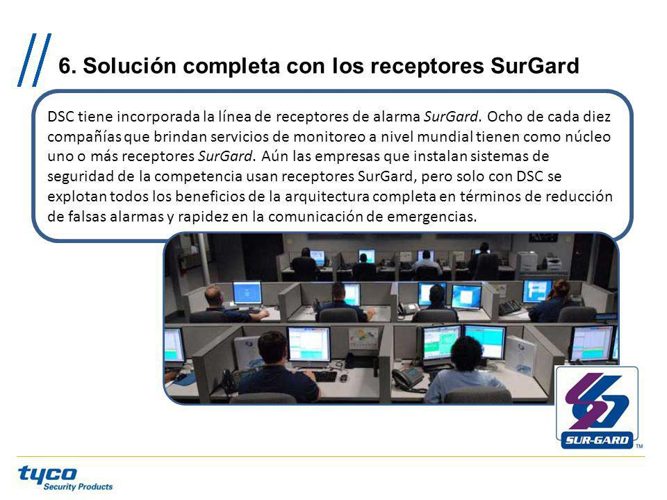 6. Solución completa con los receptores SurGard