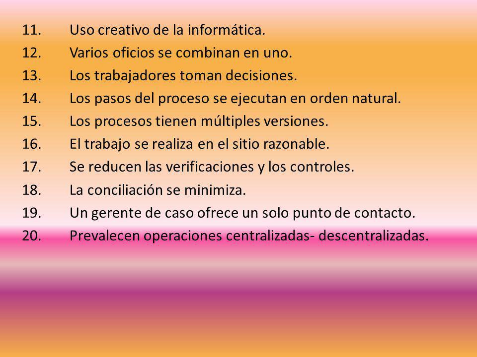 11. Uso creativo de la informática. 12