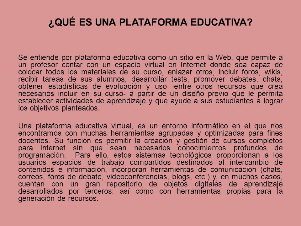 ¿QUÉ ES UNA PLATAFORMA EDUCATIVA