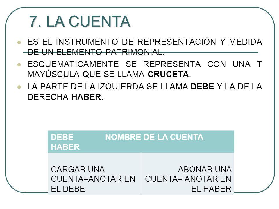 7. LA CUENTAES EL INSTRUMENTO DE REPRESENTACIÓN Y MEDIDA DE UN ELEMENTO PATRIMONIAL.