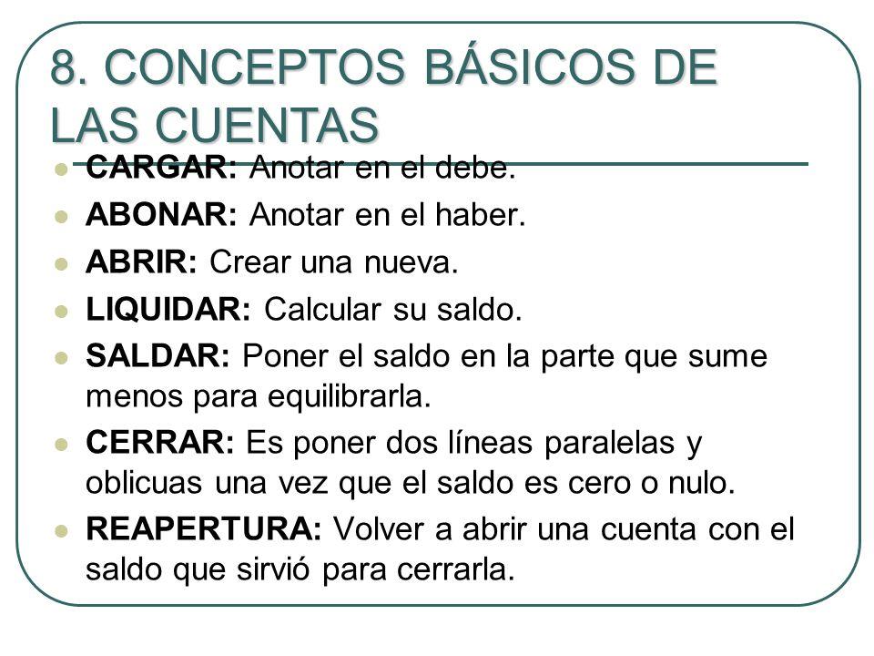 8. CONCEPTOS BÁSICOS DE LAS CUENTAS
