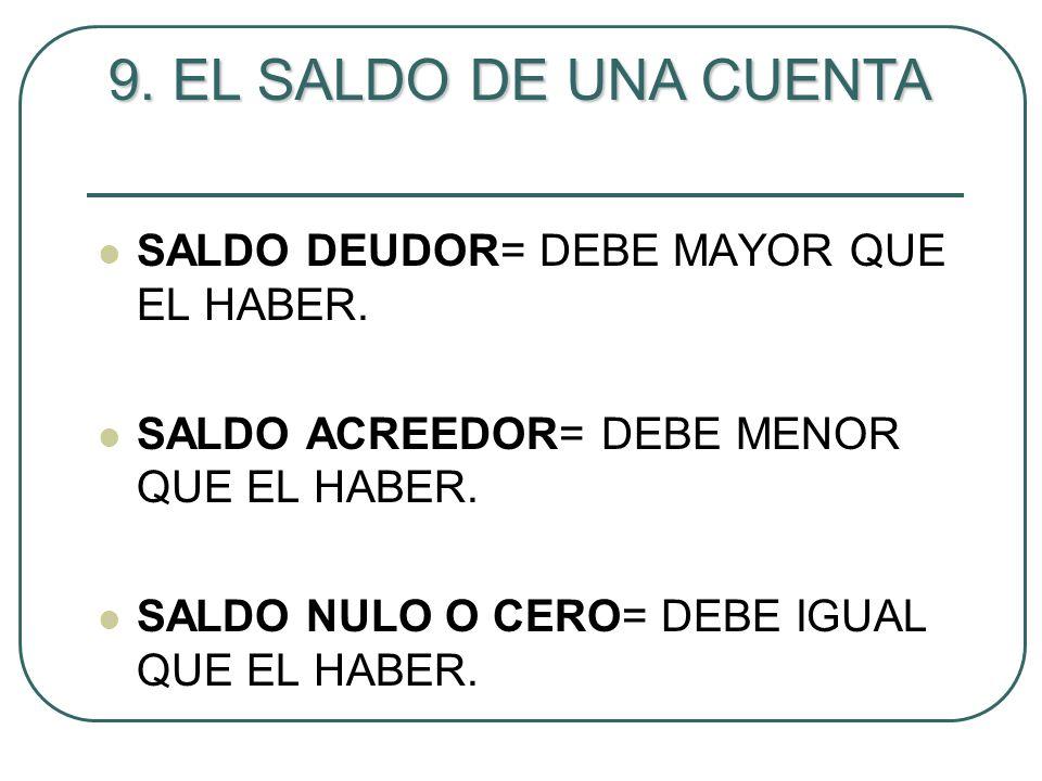 9. EL SALDO DE UNA CUENTA SALDO DEUDOR= DEBE MAYOR QUE EL HABER.