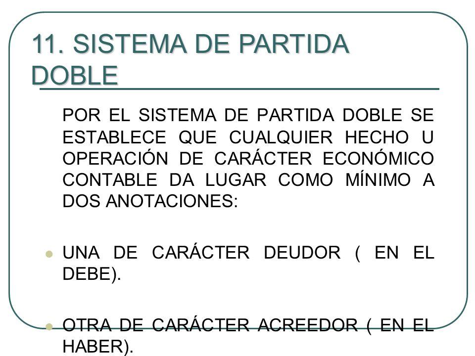 11. SISTEMA DE PARTIDA DOBLE