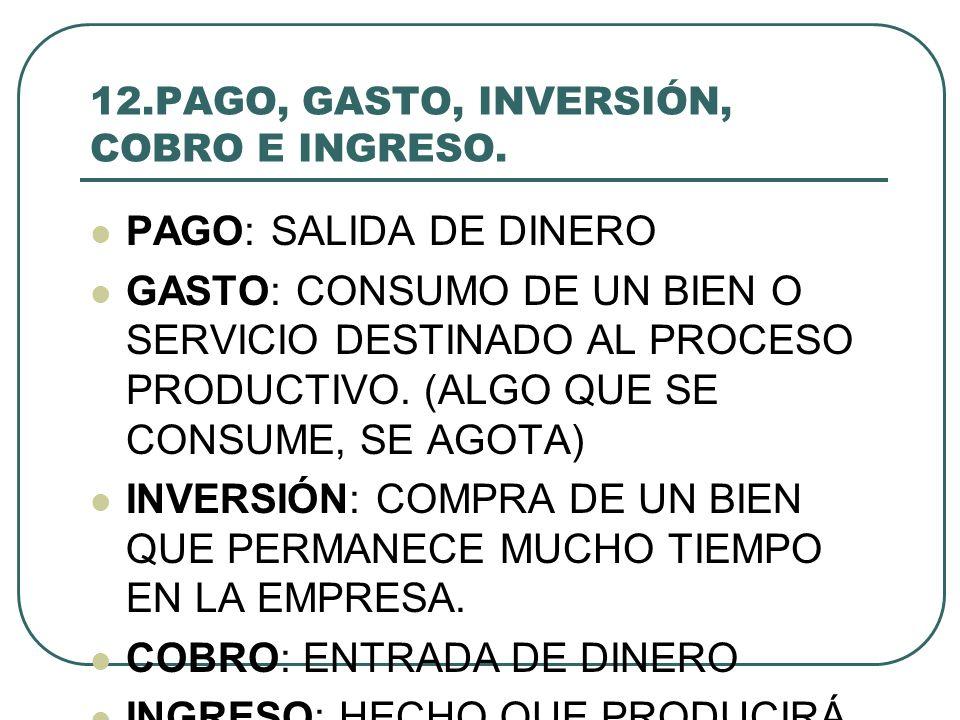 12.PAGO, GASTO, INVERSIÓN, COBRO E INGRESO.
