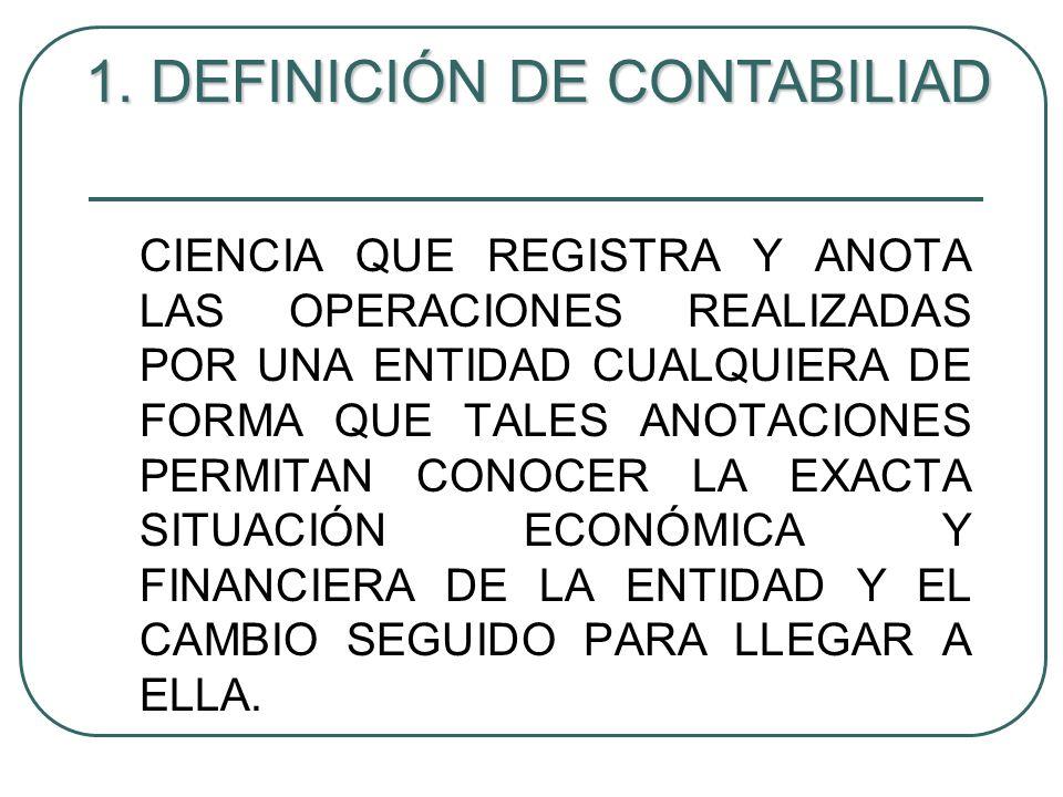 1. DEFINICIÓN DE CONTABILIAD