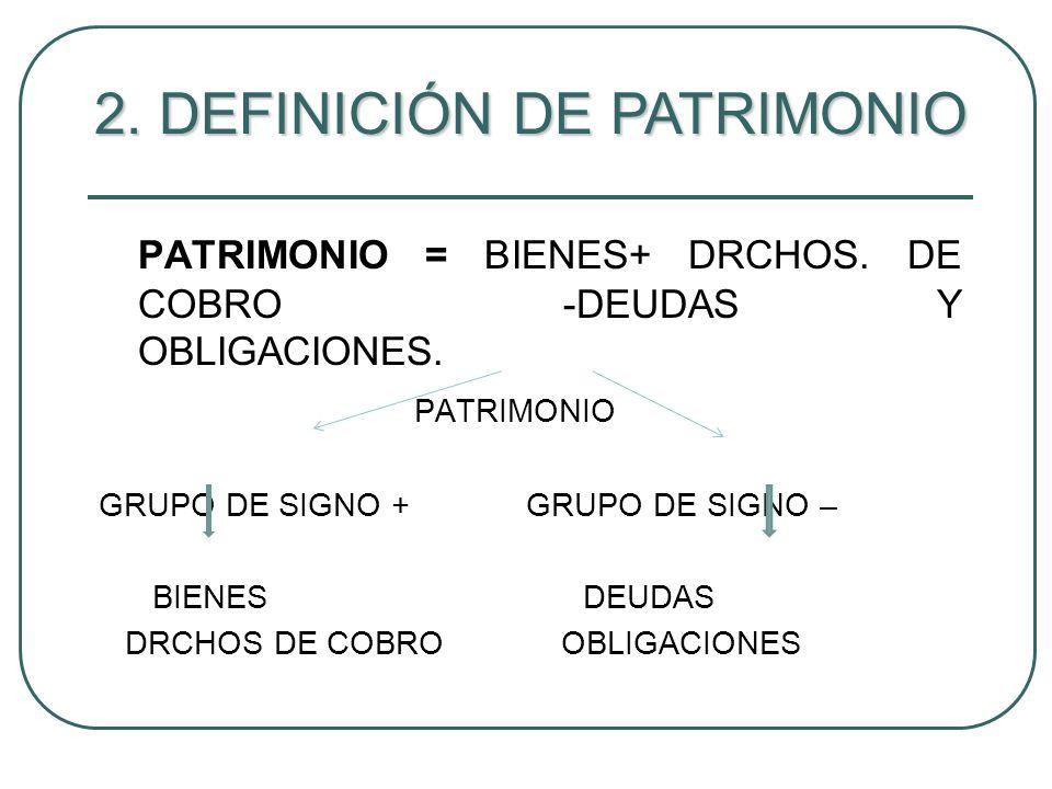 2. DEFINICIÓN DE PATRIMONIO