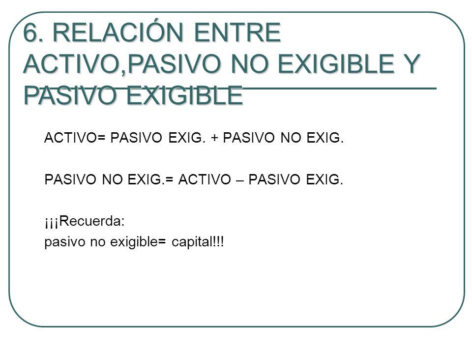 6. RELACIÓN ENTRE ACTIVO,PASIVO NO EXIGIBLE Y PASIVO EXIGIBLE