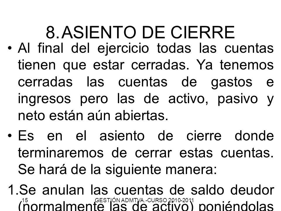 ASIENTO DE CIERRE