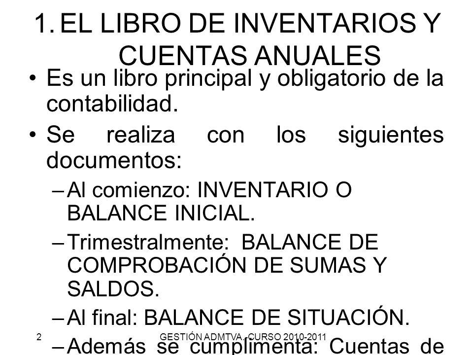 EL LIBRO DE INVENTARIOS Y CUENTAS ANUALES