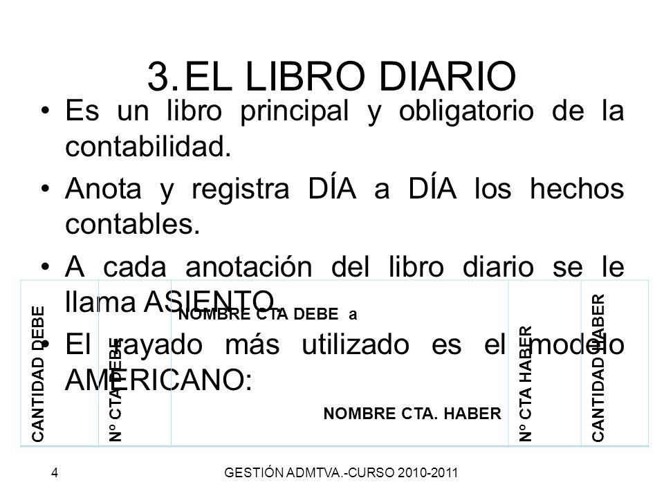 EL LIBRO DIARIO Es un libro principal y obligatorio de la contabilidad. Anota y registra DÍA a DÍA los hechos contables.