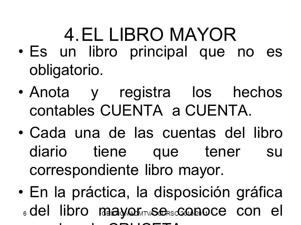 EL LIBRO MAYOR Es un libro principal que no es obligatorio.
