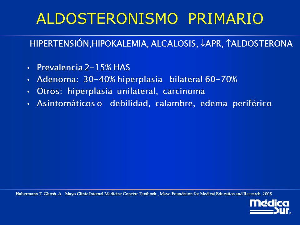 ALDOSTERONISMO PRIMARIO