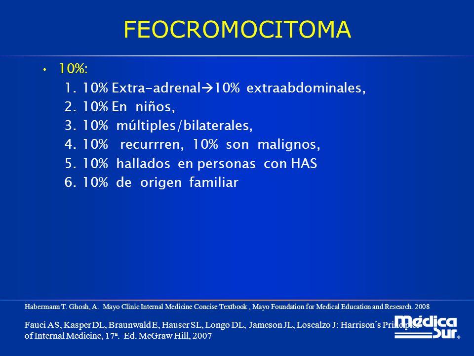FEOCROMOCITOMA 10%: 10% Extra-adrenal10% extraabdominales,