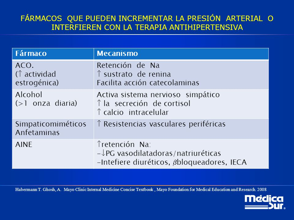 ( actividad estrogénica) Retención de Na  sustrato de renina