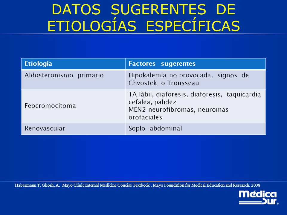 DATOS SUGERENTES DE ETIOLOGÍAS ESPECÍFICAS