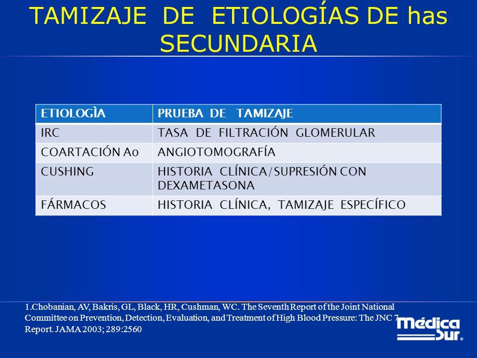 TAMIZAJE DE ETIOLOGÍAS DE has SECUNDARIA