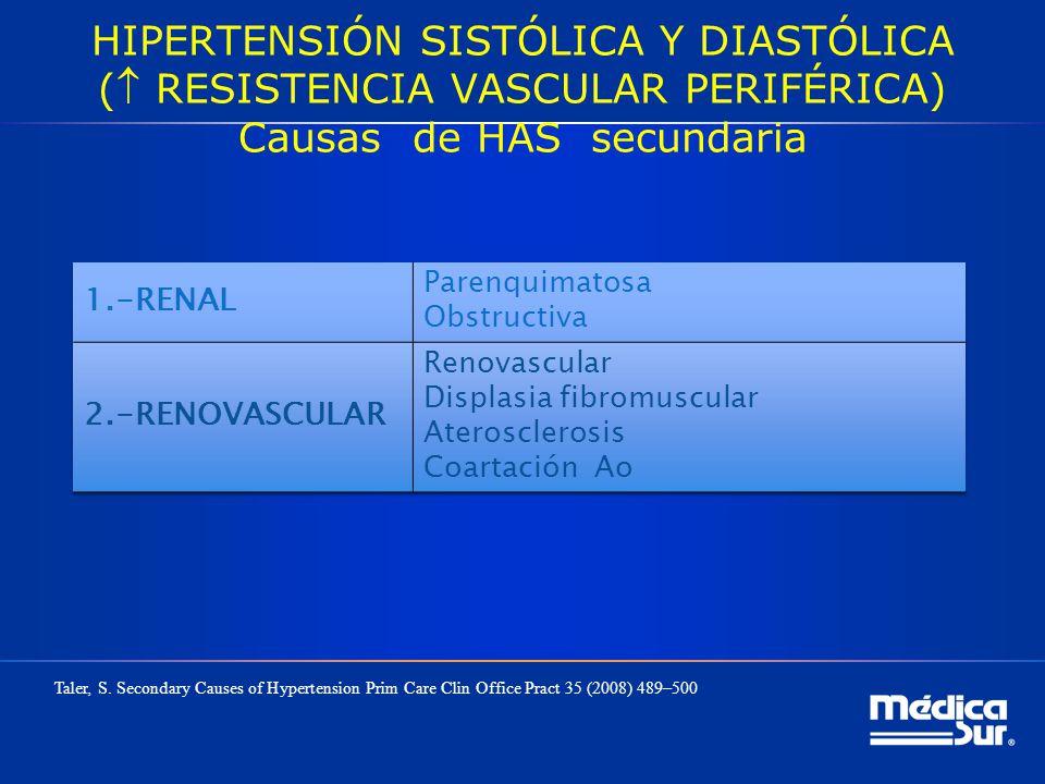 HIPERTENSIÓN SISTÓLICA Y DIASTÓLICA ( RESISTENCIA VASCULAR PERIFÉRICA) Causas de HAS secundaria