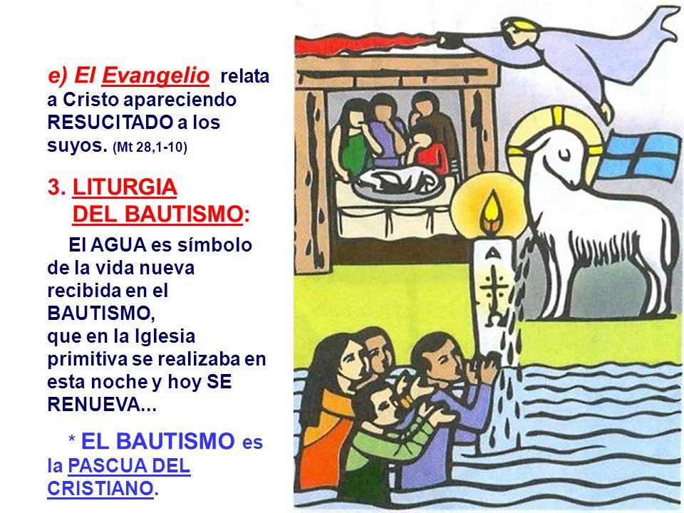 e) El Evangelio relata a Cristo apareciendo RESUCITADO a los suyos