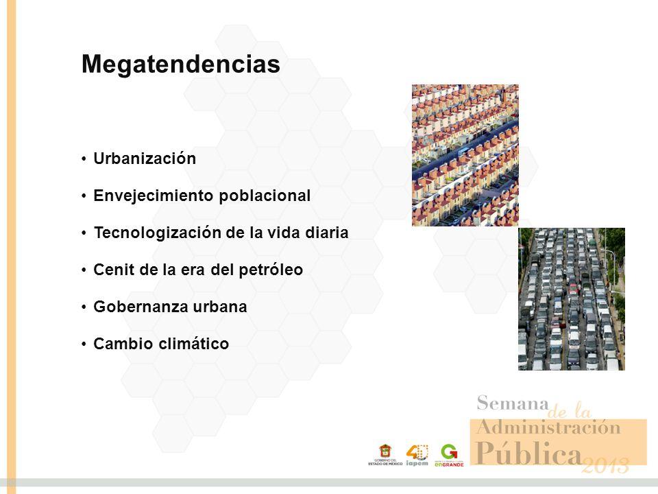 Megatendencias Urbanización Envejecimiento poblacional