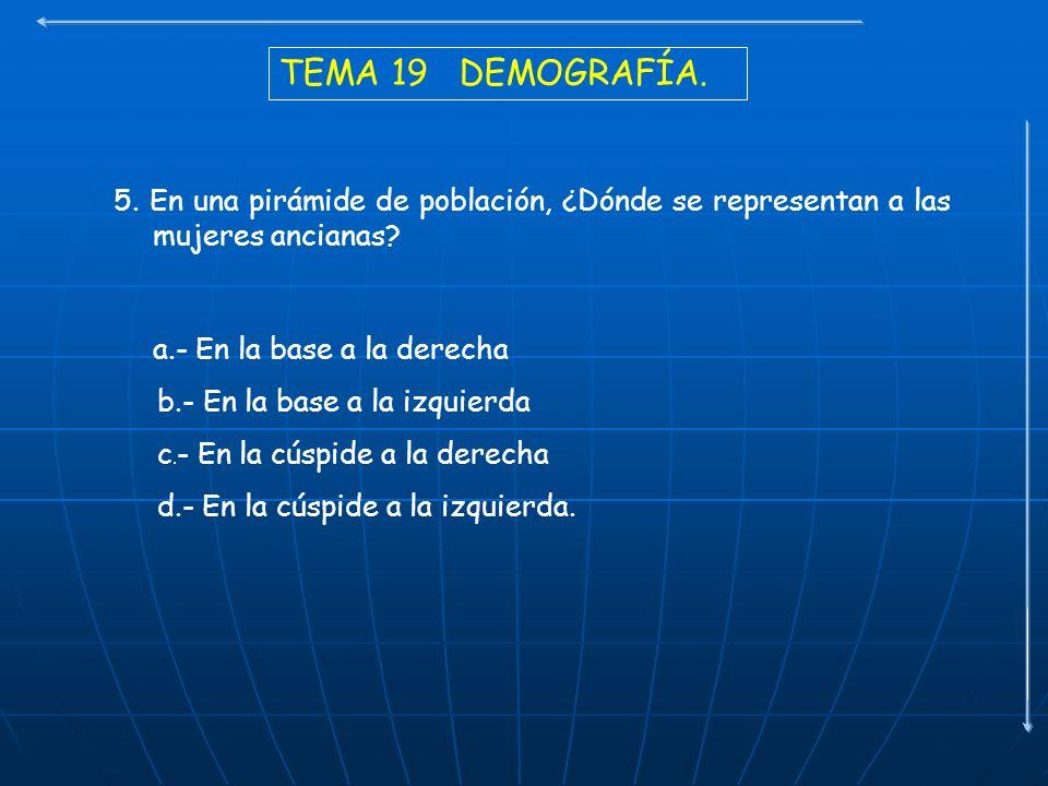 TEMA 19 DEMOGRAFÍA. 5. En una pirámide de población, ¿Dónde se representan a las mujeres ancianas