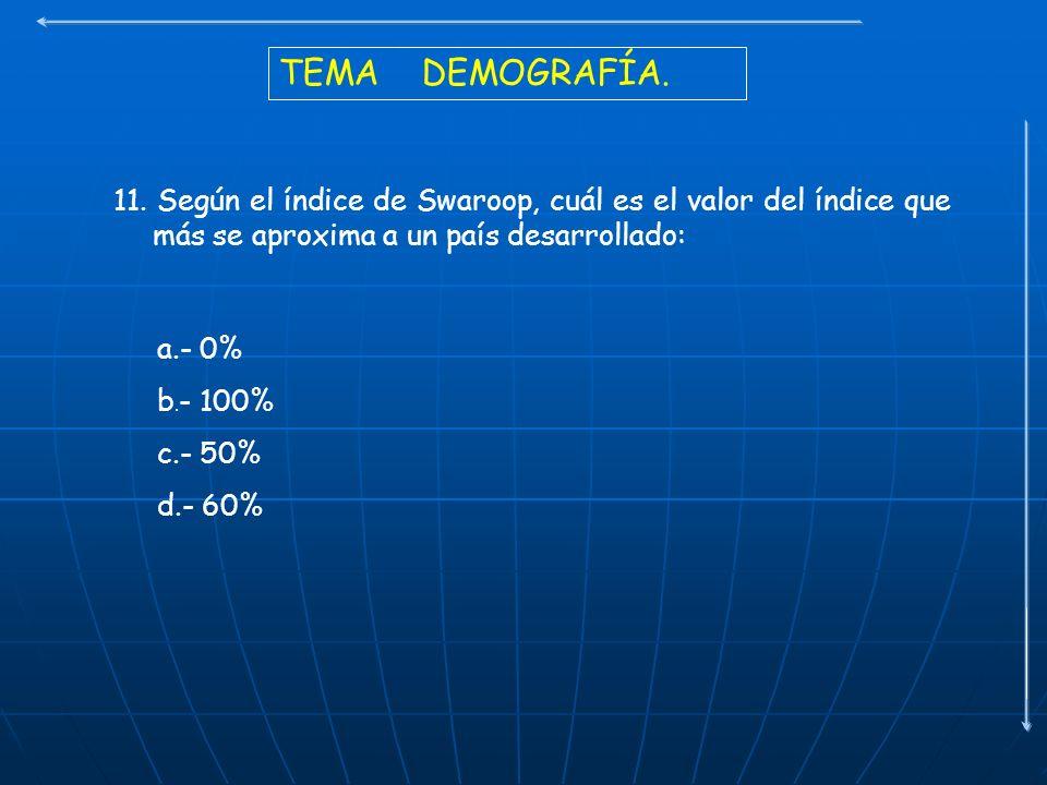 TEMA DEMOGRAFÍA. 11. Según el índice de Swaroop, cuál es el valor del índice que más se aproxima a un país desarrollado: