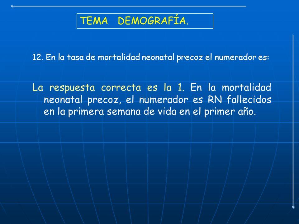 TEMA DEMOGRAFÍA. 12. En la tasa de mortalidad neonatal precoz el numerador es: