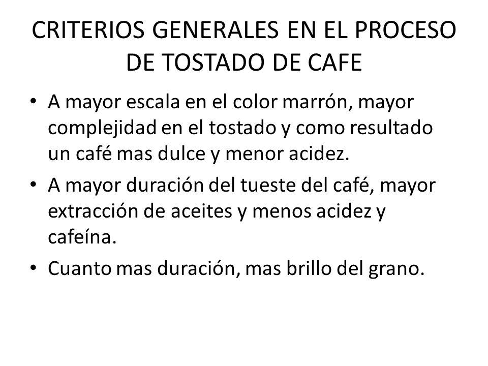 CRITERIOS GENERALES EN EL PROCESO DE TOSTADO DE CAFE