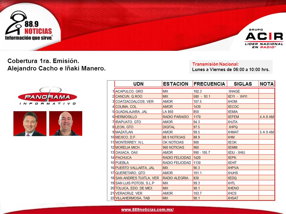 Alejandro Cacho e Iñaki Manero.