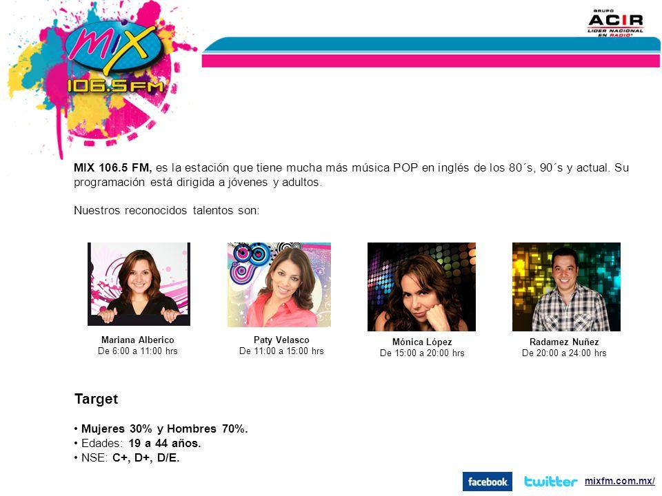 MIX 106.5 FM, es la estación que tiene mucha más música POP en inglés de los 80´s, 90´s y actual. Su programación está dirigida a jóvenes y adultos.
