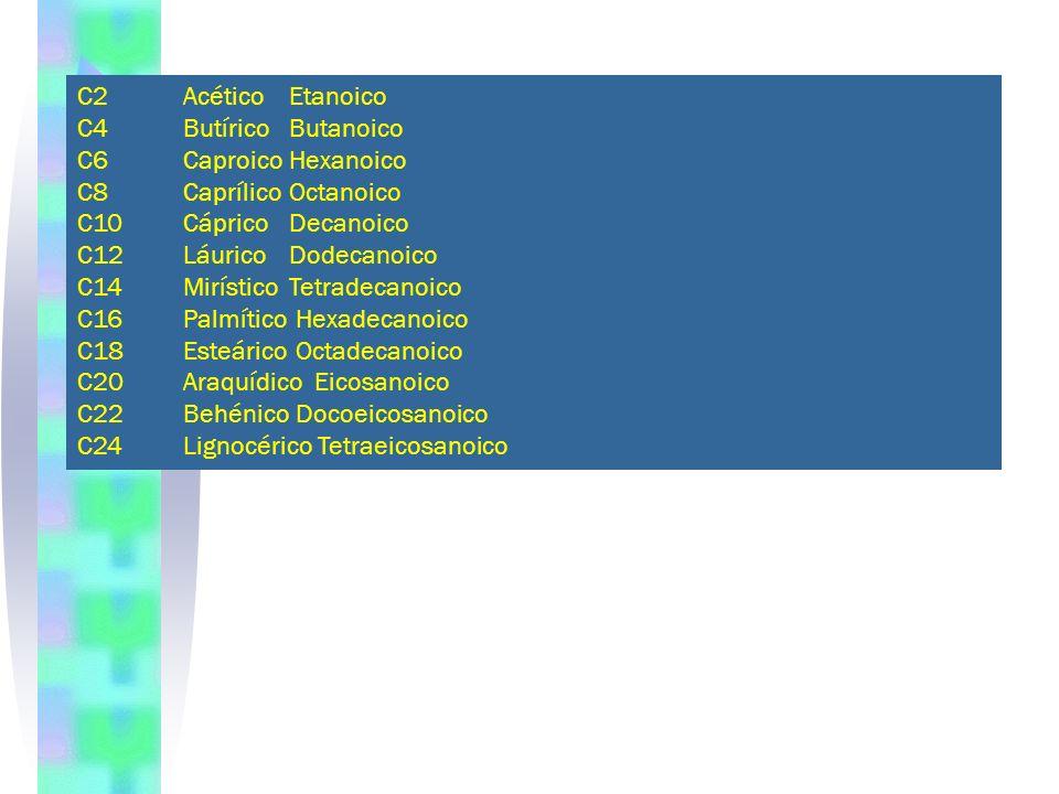 C2 Acético Etanoico C4 Butírico Butanoico. C6 Caproico Hexanoico. C8 Caprílico Octanoico. C10 Cáprico Decanoico.