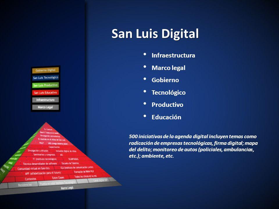 San Luis Digital Infraestructura Marco legal Gobierno Tecnológico