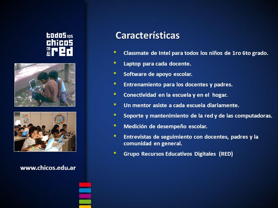 Características www.chicos.edu.ar