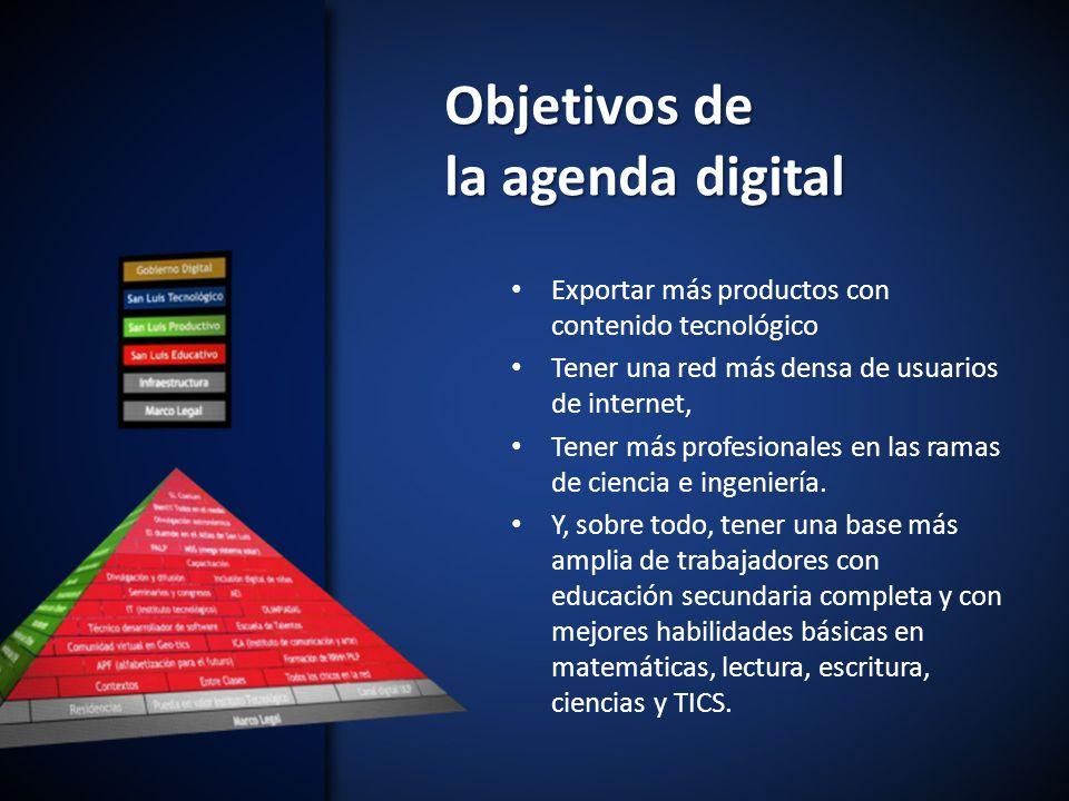 Objetivos de la agenda digital