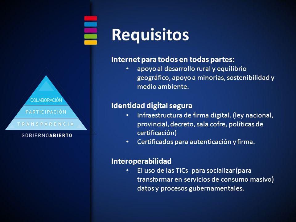 Requisitos Internet para todos en todas partes:
