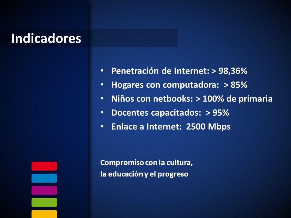 Indicadores Penetración de Internet: > 98,36%