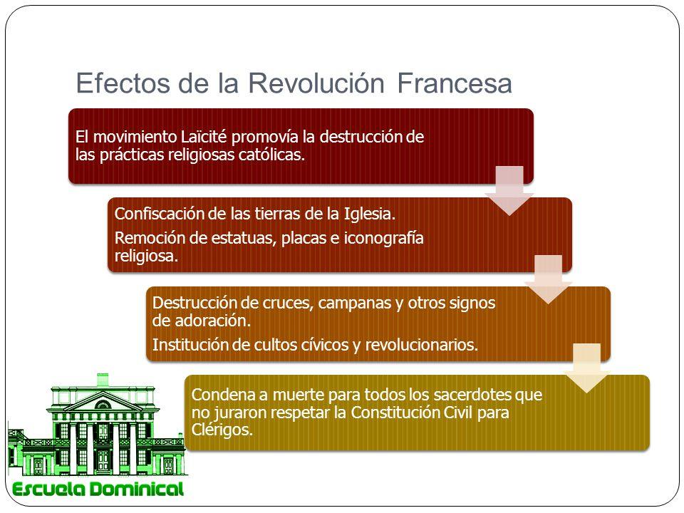 Efectos de la Revolución Francesa