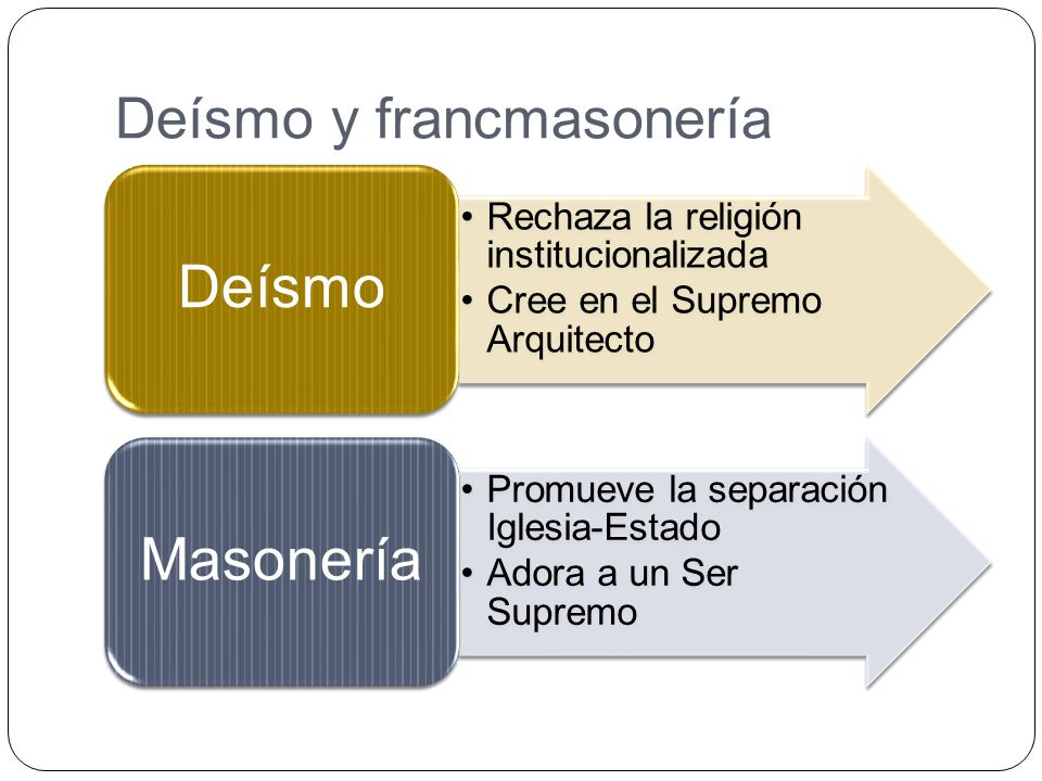 Deísmo y francmasonería