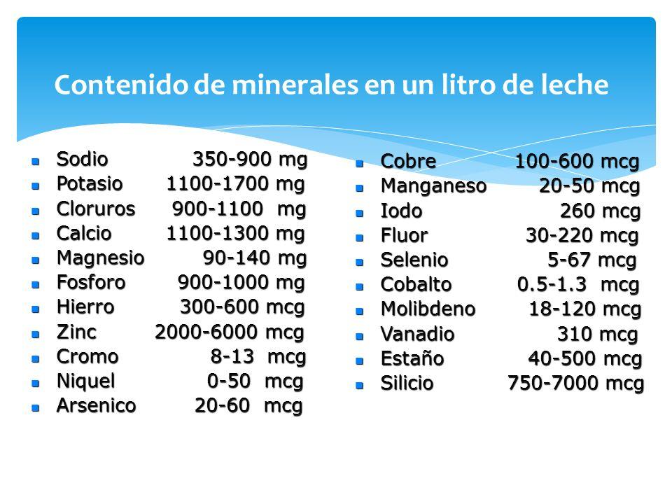 Contenido de minerales en un litro de leche