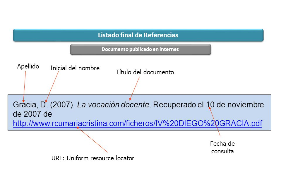 Listado final de Referencias Documento publicado en internet