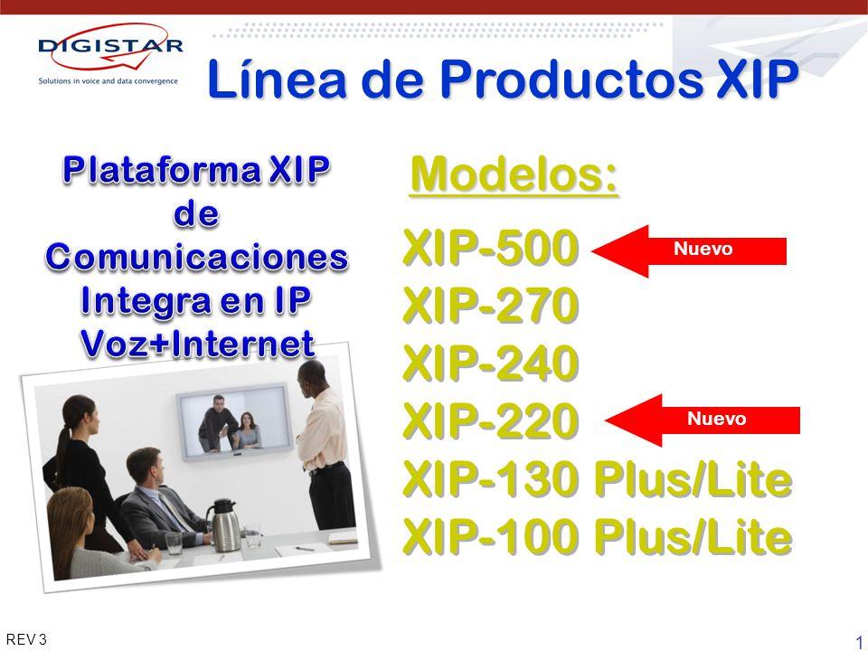 Plataforma XIP de Comunicaciones