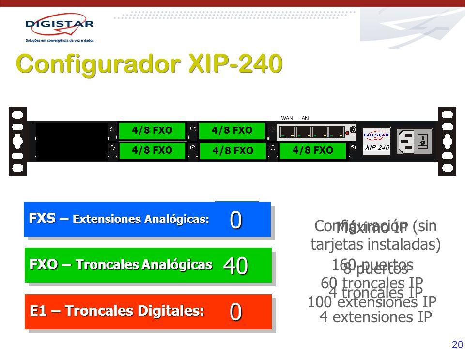 Configuración (sin tarjetas instaladas)