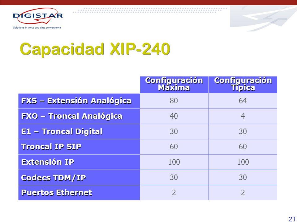 Capacidad XIP-240 ConfiguraciónMáxima ConfiguraciónTípica