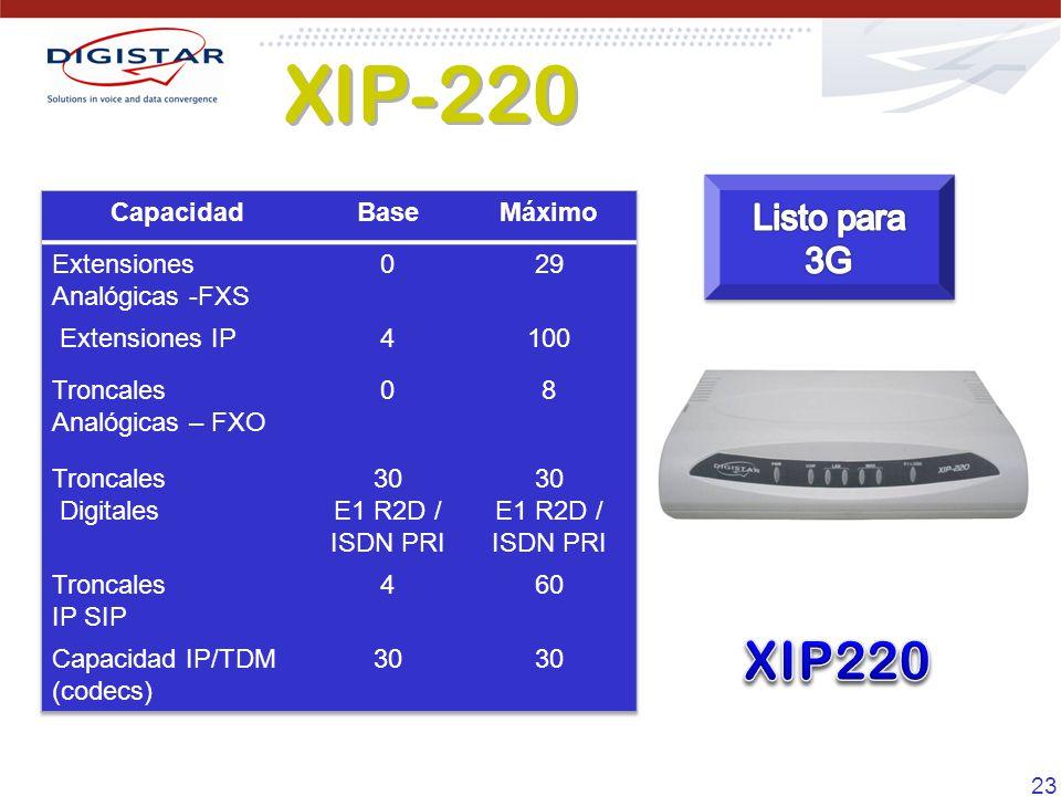 XIP-220 XIP220 Listo para 3G Capacidad Base Máximo