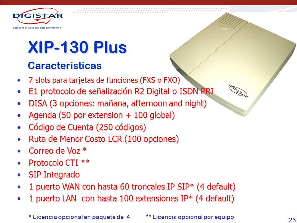 XIP-130 Plus Características